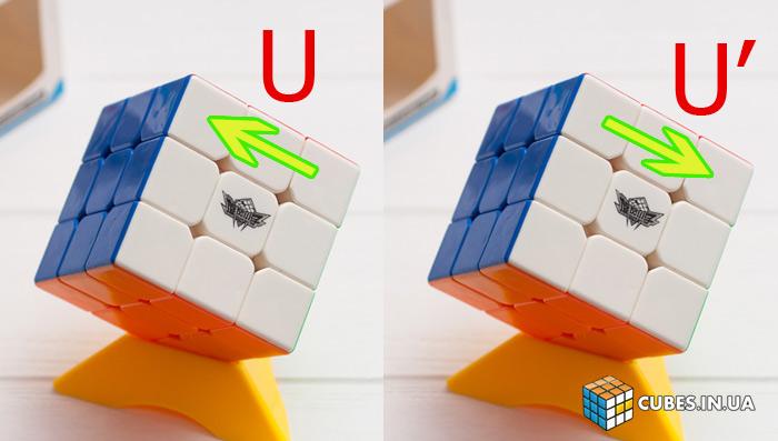 Обозначение вращения верхнего слоя (U)