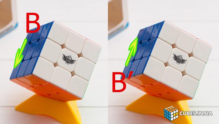 Обозначение вращения задней стороны (B)