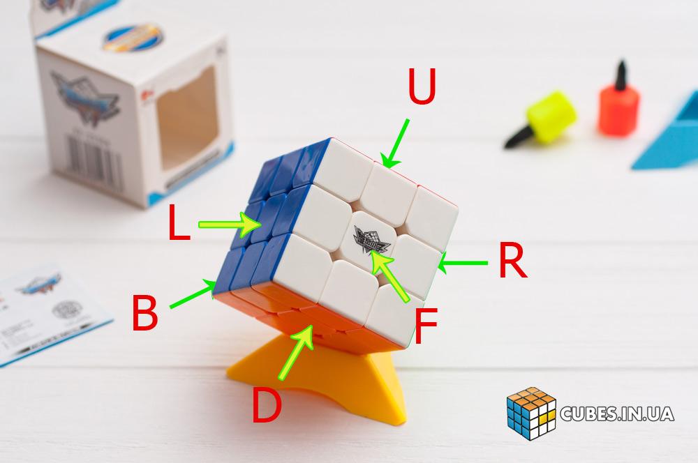 Формули для кубика Рубіка