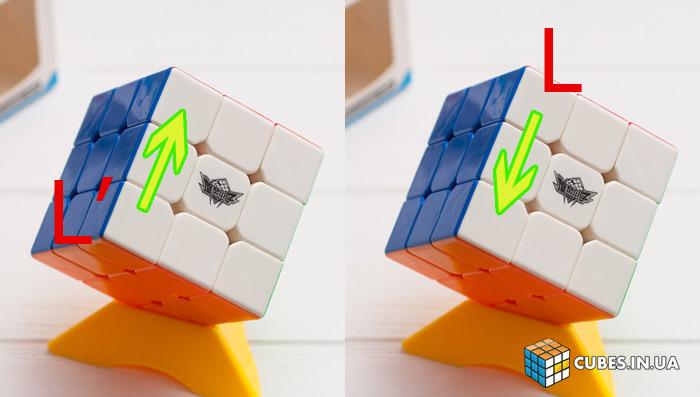 Обозначение вращения левой стороны (L)