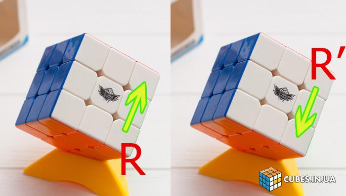Обозначение вращения правой стороны (R)