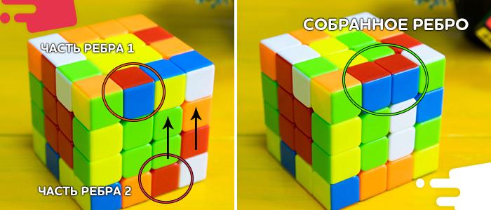Элементы сине-красного ребра расположены по диагонали.