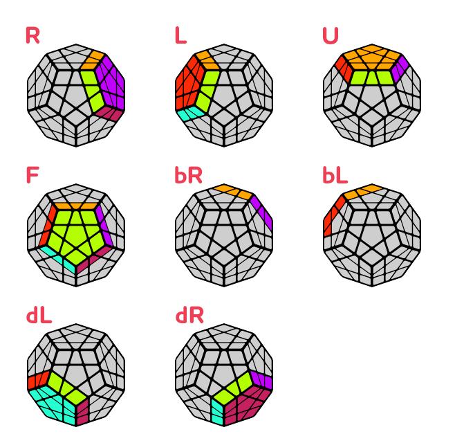 Язык вращения сторон в мегаминксе