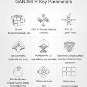 Ключевые параметры кубика GAN 356 R