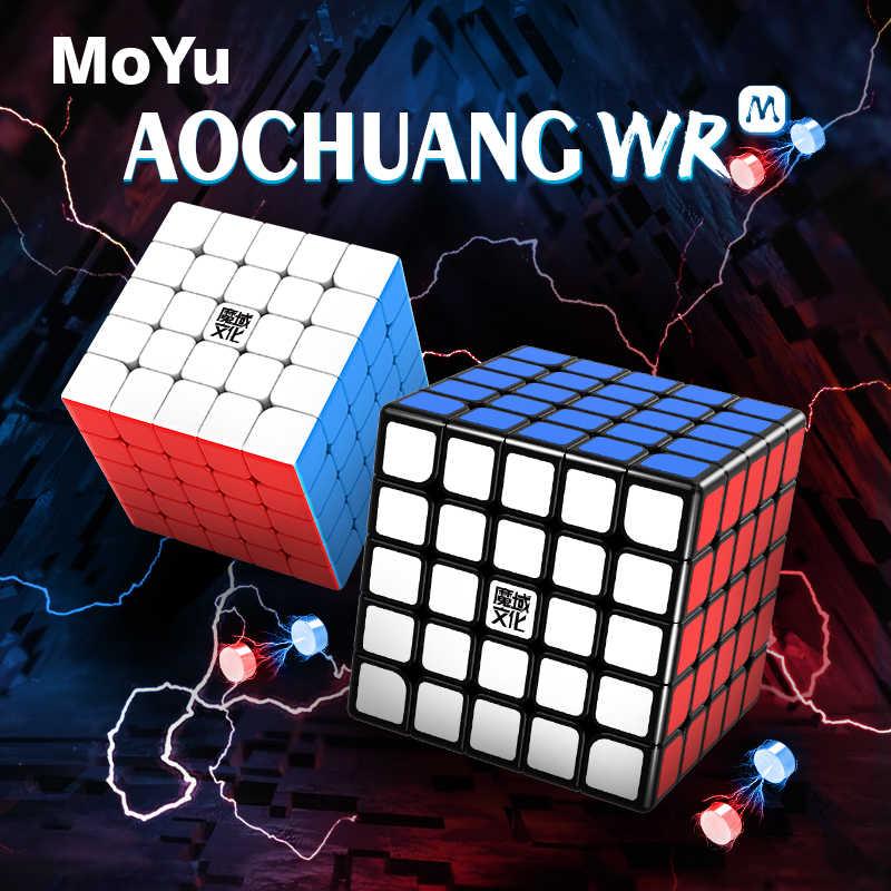 Aochuang WRM
