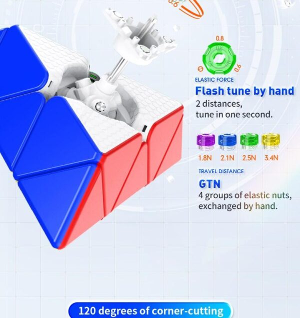 Пирамидка GAN Pyraminx Standard version