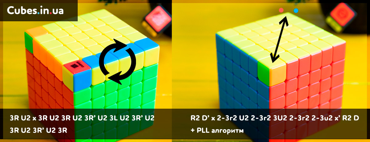 Паритеты для кубика 6х6