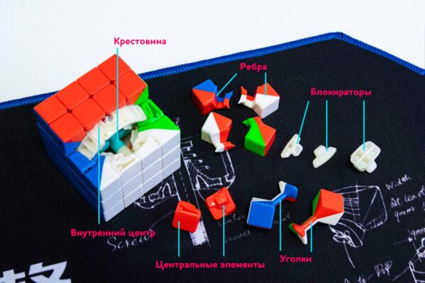 Ремонтируем или разбираем кубик Рубика 4х4 механически