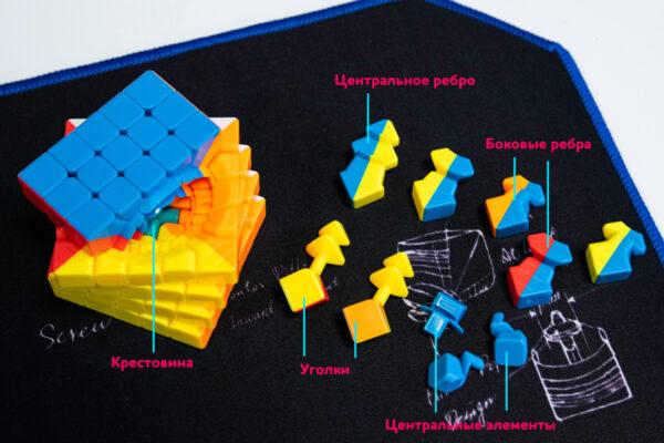 Как разобрать и собрать кубик 5х5 механически