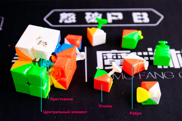 Как разобрать кубик Рубика 3х3