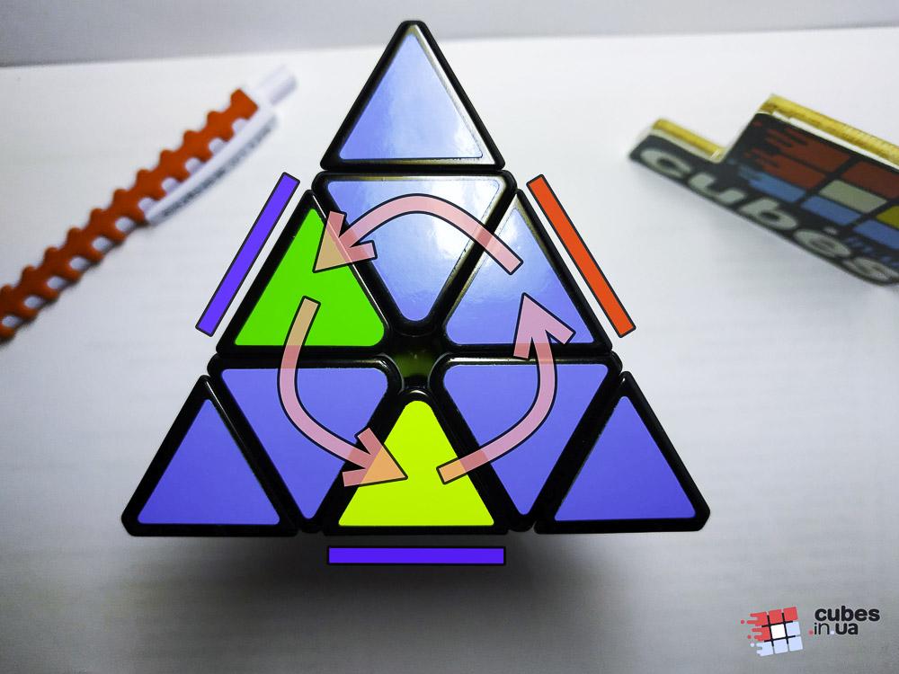 Скоростной метод сборки пирамидки Keyhole